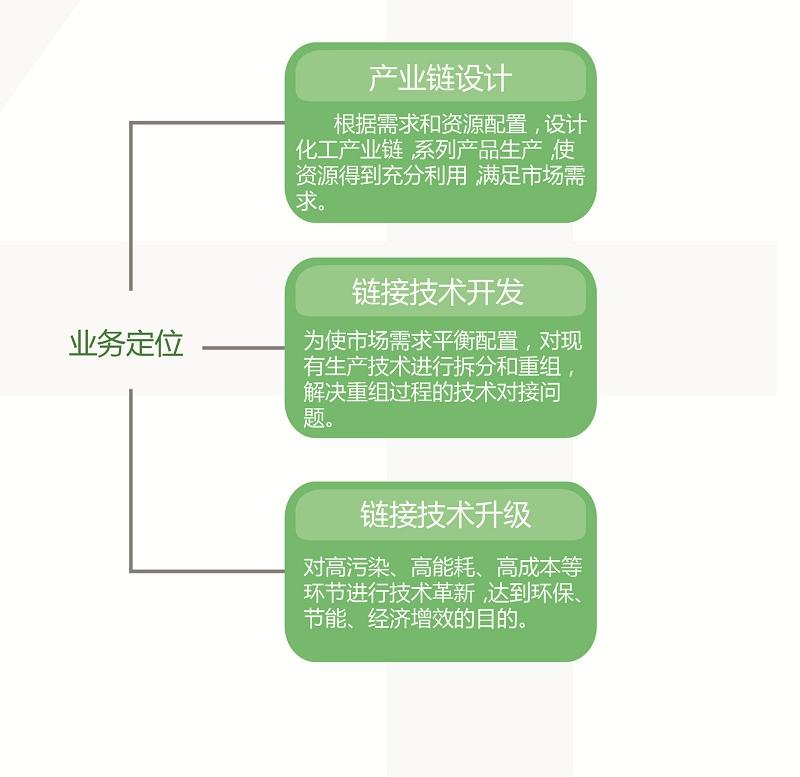 业务方向_1.jpg