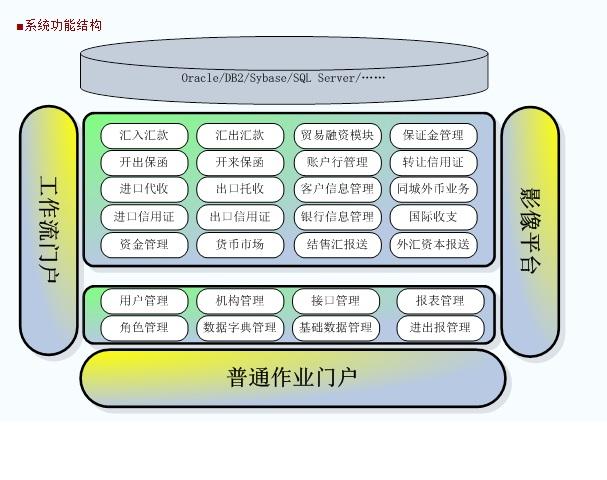 国际结算系统功能结构.jpg