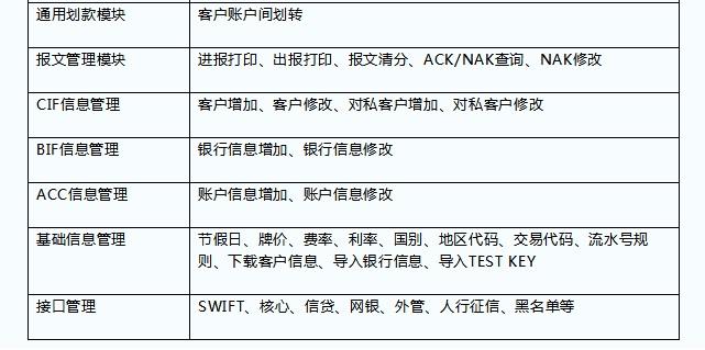 国际结算功能系统业务功能3.jpg