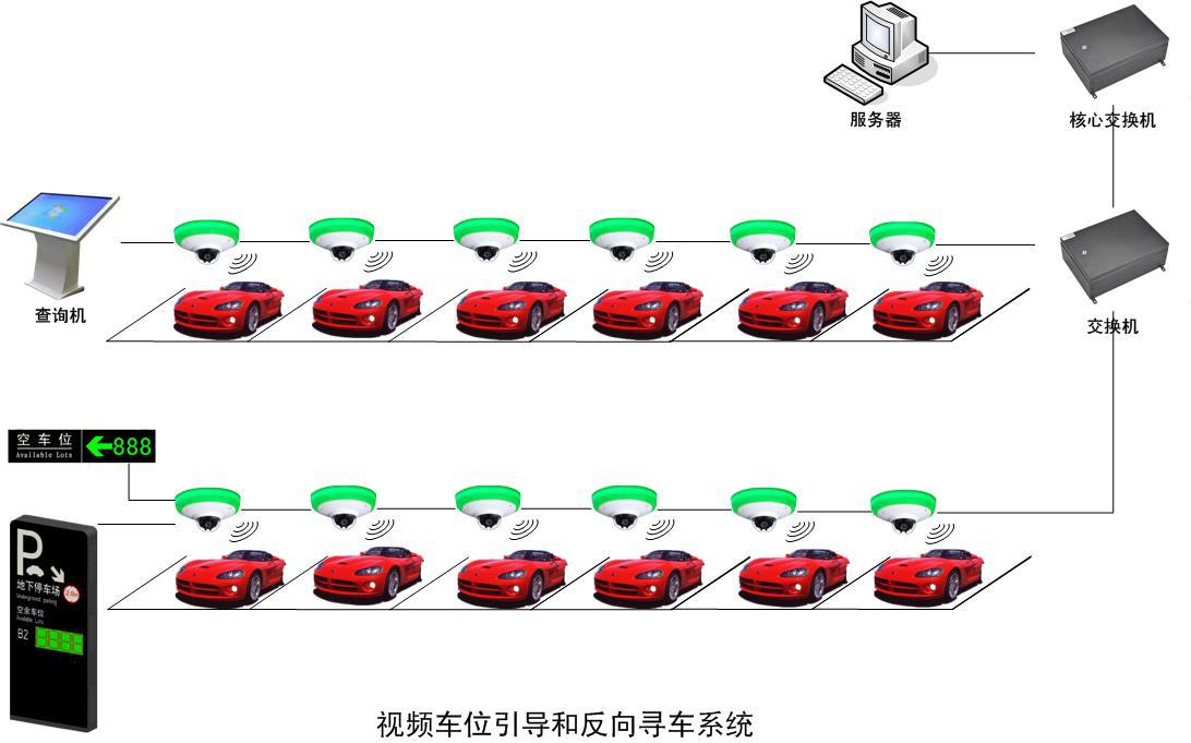 视频引导系统图.png
