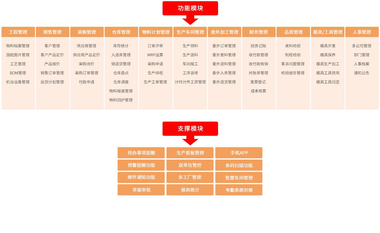 模块介绍修订版图片.jpg