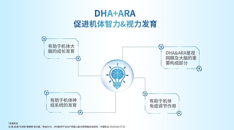 DHA.jpg