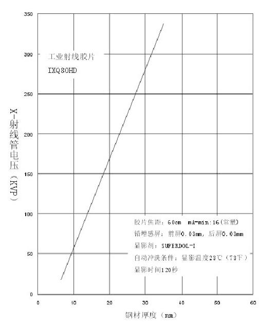 ixq80射线管电压.png