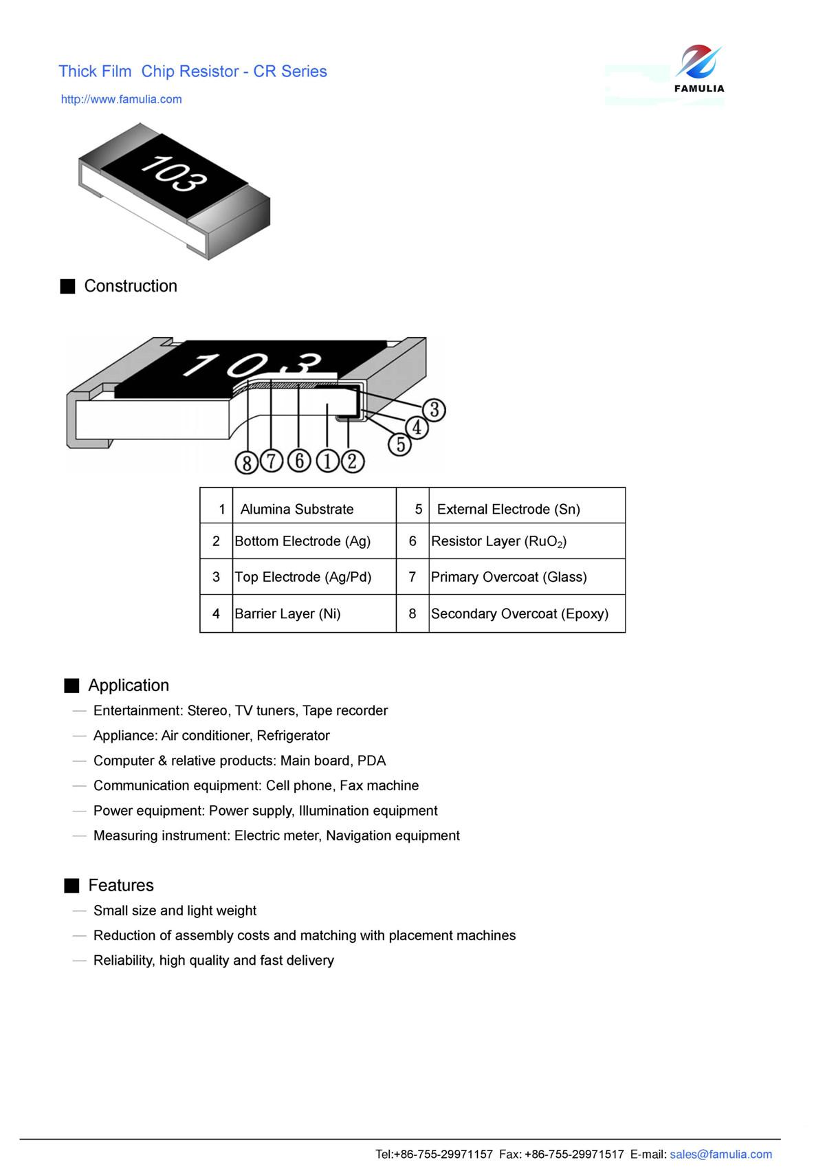 CR系列厚膜晶片电阻_页面_1.jpg