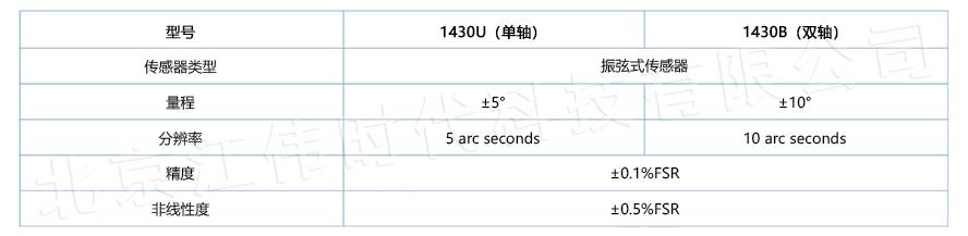 1430技术参数.jpg