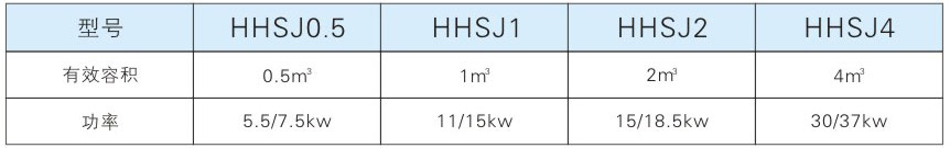 HHSJ系列雙軸槳葉式混合機參數.jpg