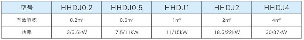 HHDJ係列單軸槳葉式混合機參數.jpg
