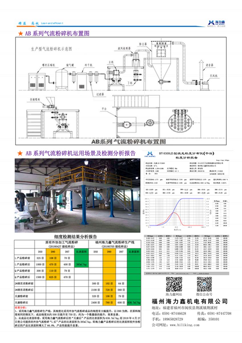 2.AB係列氣流粉碎機_(產品分析報告)2_副本.png