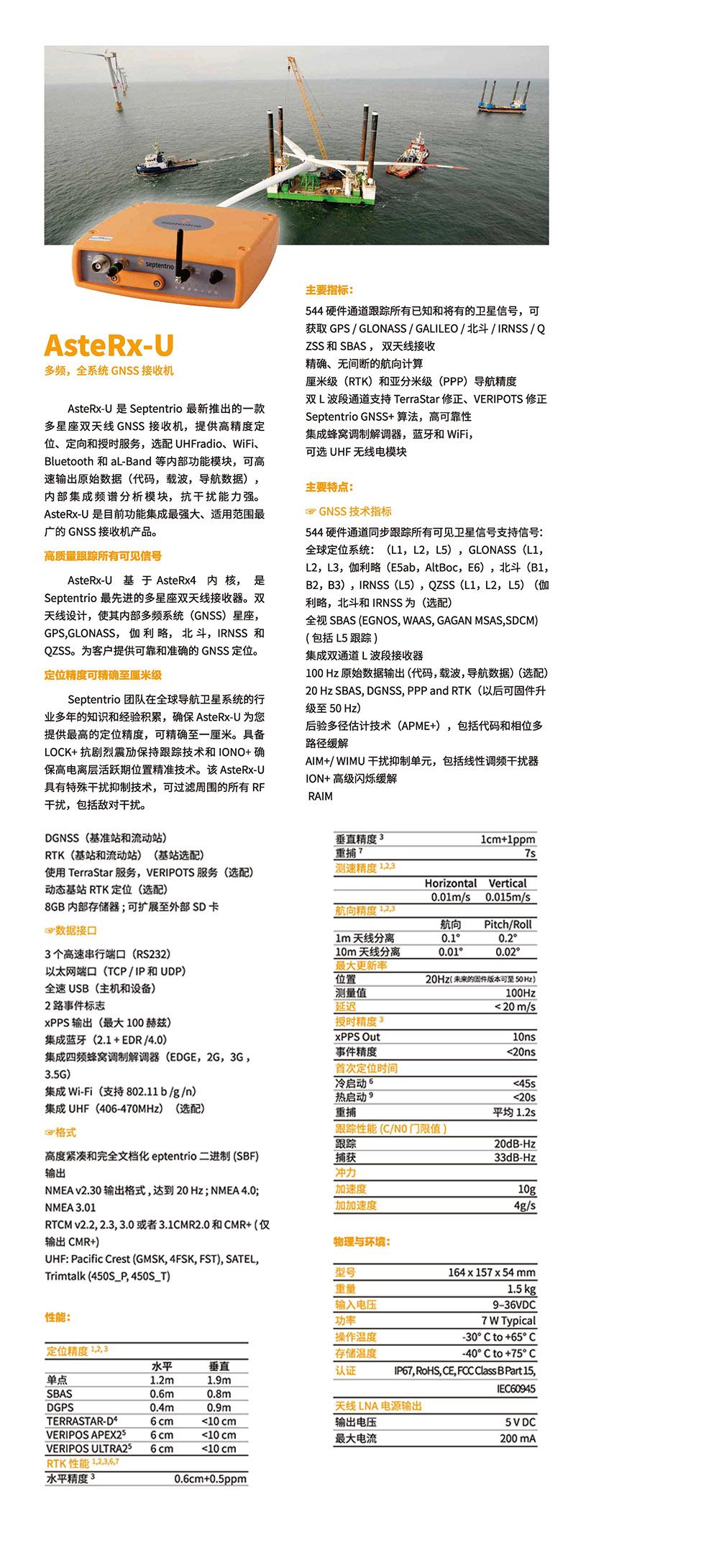 AsteRx-U 多频全系统GNSS接收机-详情.jpg