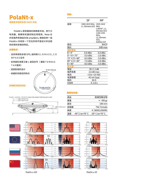 PolaNt-x 高精度单频和多频GNSS天线-详情.jpg