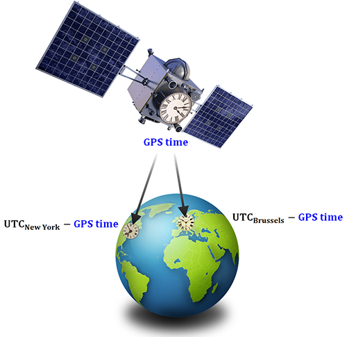 image_insight_utc_satellite_clocks.png