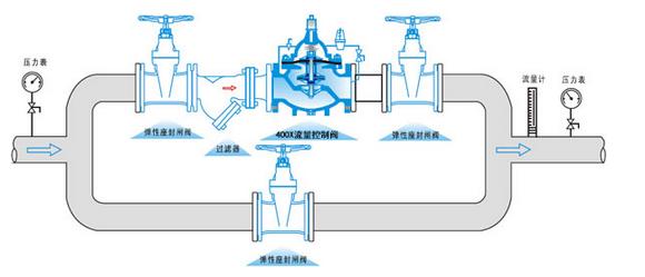 电路 电路图 电子 原理图 580_249