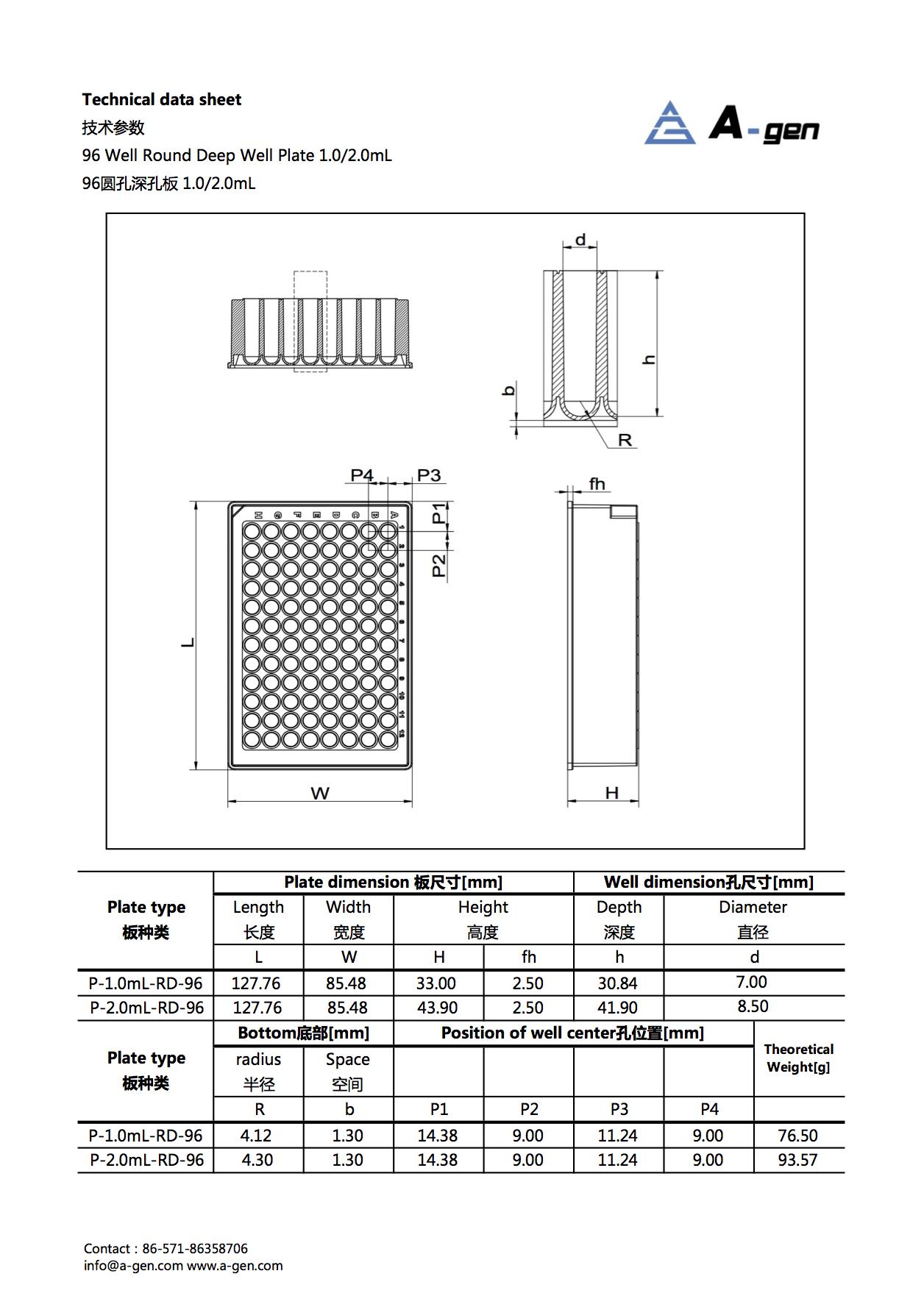 Data Sheet96圆孔板.jpeg