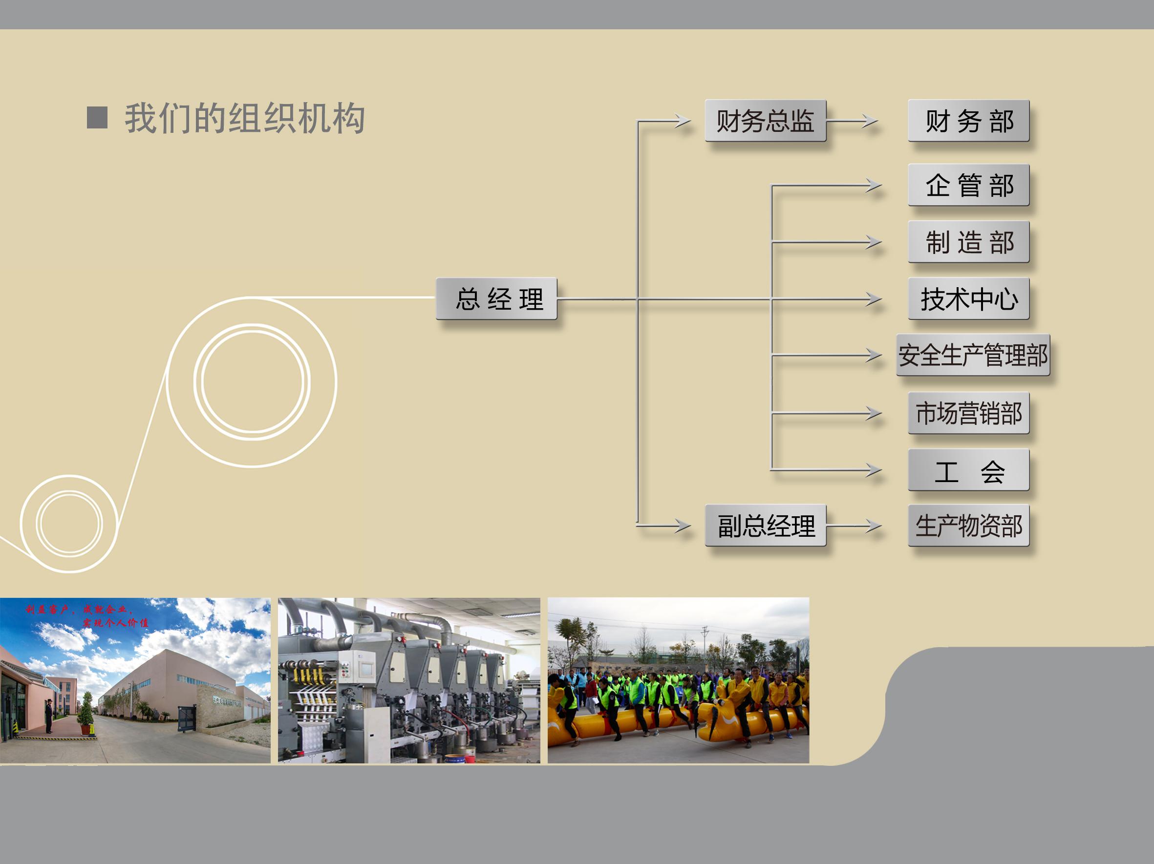 组织机构4.jpg